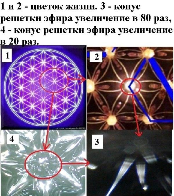 Факты доказывающие существование решетки эфира Q8wVG3hWwZQ