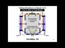Quick VertiMax V8 Intro
