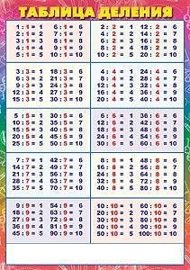 Плакат таблица деления для цветной печати