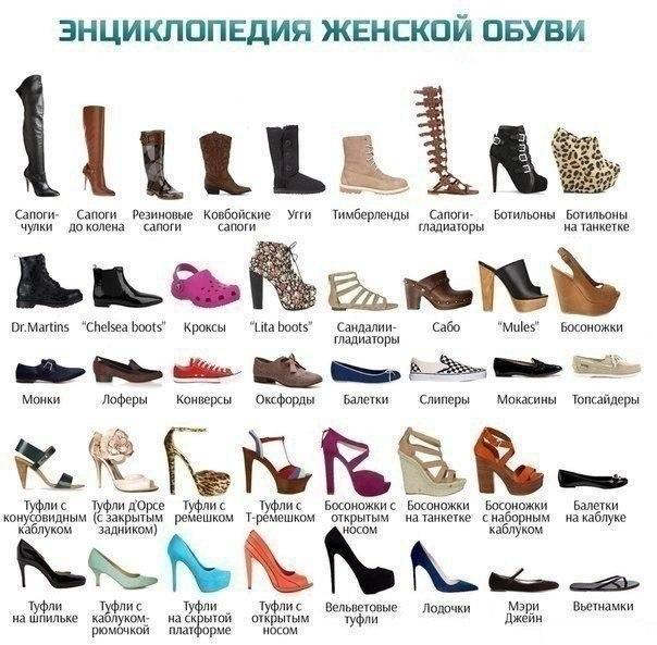 СитиОБУВЬ - купить обувь Rieker