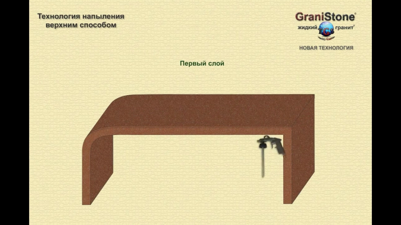 №16 Технология напыления верхним способом. GraniStone -- жидкий гранит. Новая технология.