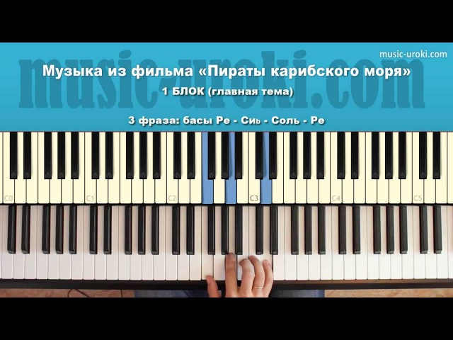 Музыка из фильма Пираты карибского моря (Piano covertutorialноты)