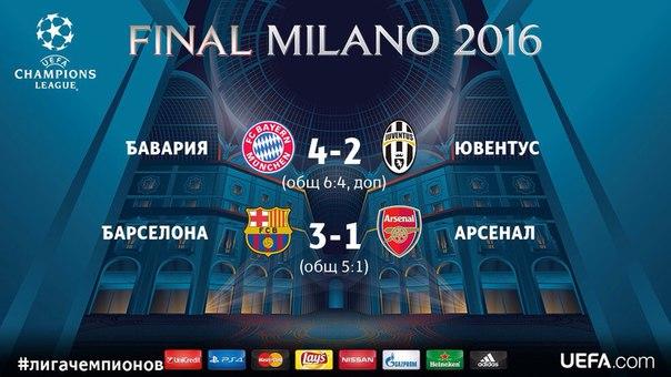 🔝🔝🔝Результаты вчерашних матчей Лиги Чемпионов и скриншот точного счёта