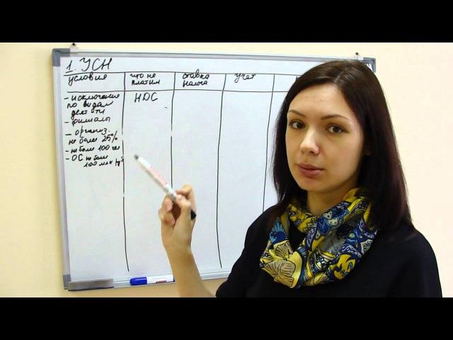 Упрощенка, вмененка и патент, как выбрать систему налогообложения