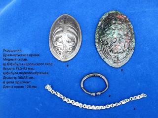 Ладога по материалам археологических раскопок прошлых лет