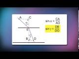 Практическая работа по теме «Определение показателя преломления стекла» | урок 27, физика 11 класс