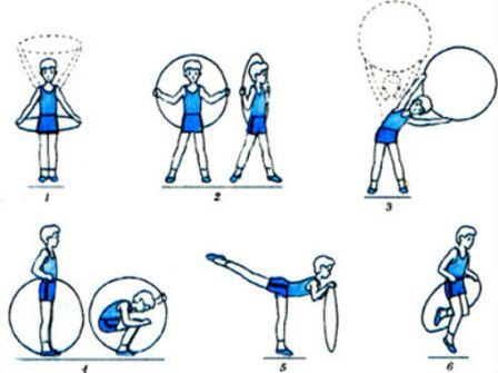Упражнения для похудения с кругом
