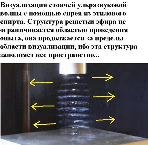 Факты доказывающие существование решетки эфира ZzoYaPJKhtE