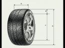 Какую резину выбрать выбираем шины правильно совет от РДМ-Импорт