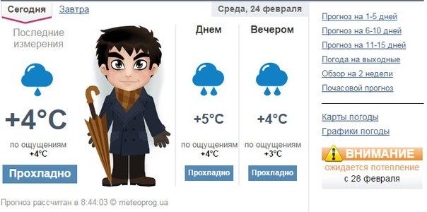 Погода в городе севастополе на 10 дней