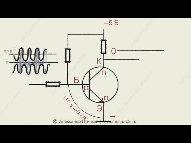 Как работает транзистор Режим ТТЛ логика Усиление Анимационный обучающий 2d ролик Урок 1 смотреть онлайн без регистрации