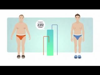Как можно похудеть с помощью батута