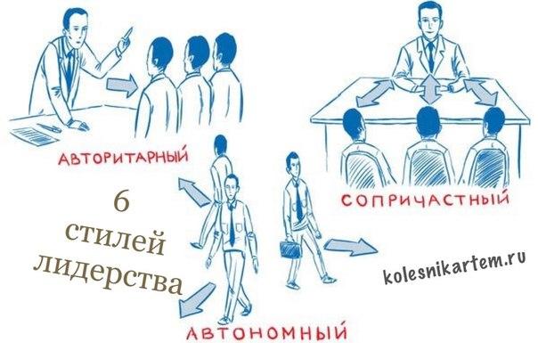 Руководство И Сотрудники Компания Союзхимтранс-авто В Питере
