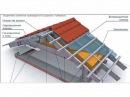 Каркасные дома Каркасное строительство из ЛСТК Быстровозводимые дома Видеоурок