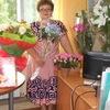 Roza Sharafutdinova