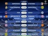Футбол- Лига Чемпионов! Обзор первого тура 2014- 2015г