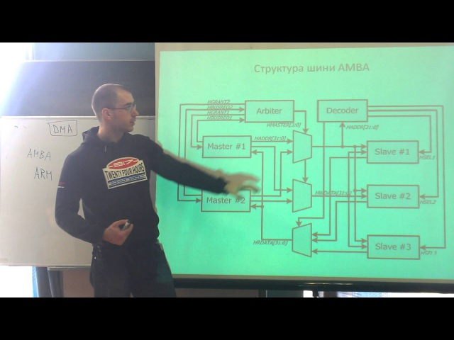 Лекція 9.2. Реалізація шини AMBA на мультиплексорах.