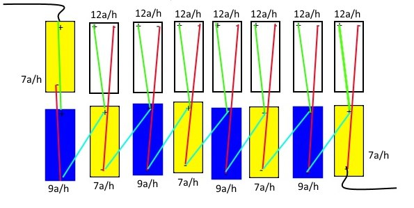 Шайтан батарея на трех видах ячеек