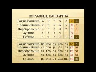 Как легко выучить письменность санскрита деванагари
