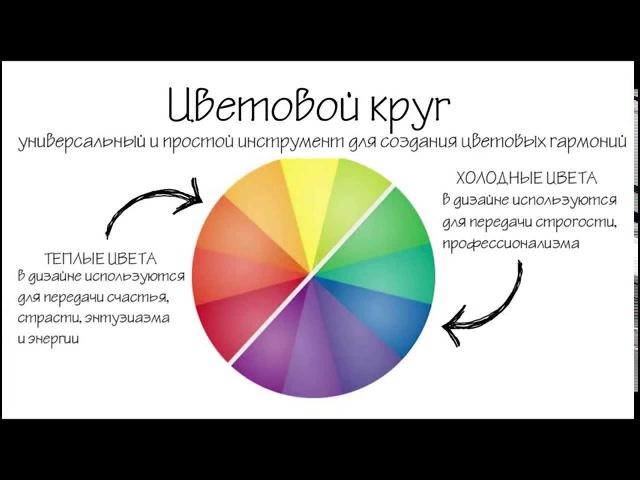 Цветоведение. Основы. Как комбинировать цвета