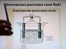 Электролиз Часть 1 Процесс электролиза основные закономерности