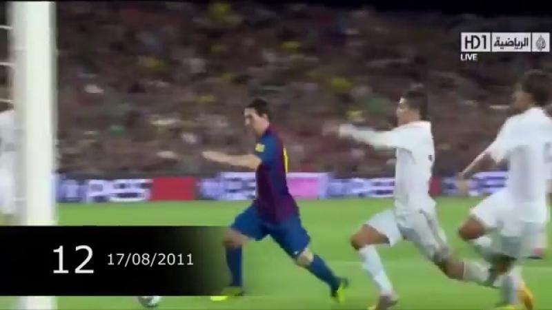 Vse 21 golov Messi v klasiko Barselona Real Madrid