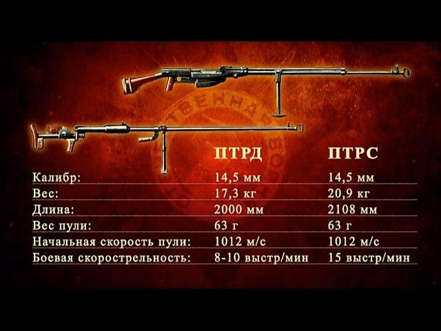 Дф «Оружие Победы» - Противотанковые ружья Дегтярева и Симонова