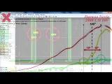 Проверка газораспределения осциллографом