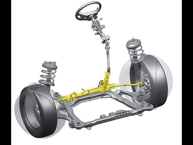 Рулевая рейка ее устройство и эксплуатация