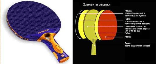 МС-Спорт - официальный спортивный магазин Wilson   ВКонтакте 46e2a46a7ce