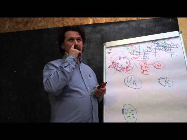 Свят Мурунов Социальное проектирование Лекция 3 я