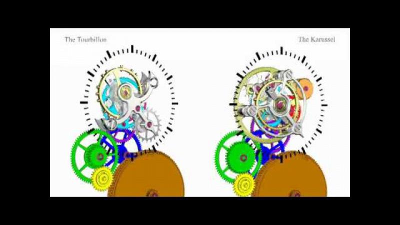 Blancpain Tourbillon VS Carrousel