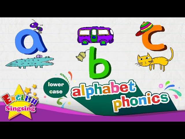 Alphabet song – letter a to z - lower case (small letter) | Learning English for kids