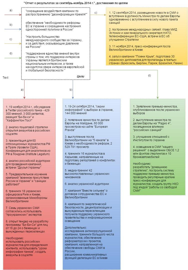 Клинический анализ крови показатель rw2 биохимический анализ крови электролиты расшифровка