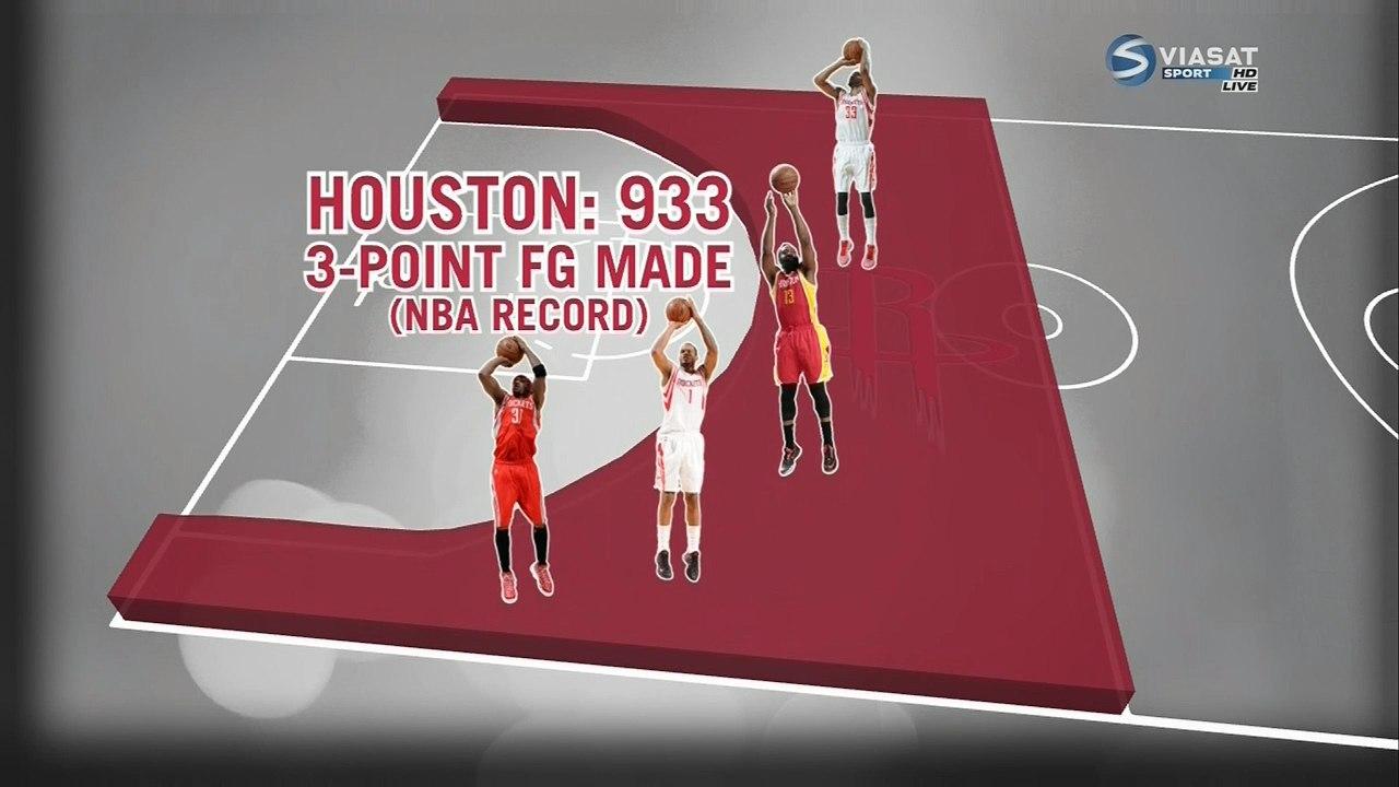 Хьюстон забили 933 трешки в регулярке 2015