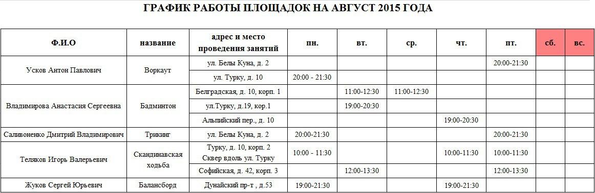ГРАФИК РАБОТЫ ПЛОЩАДОК СПб ГБУ