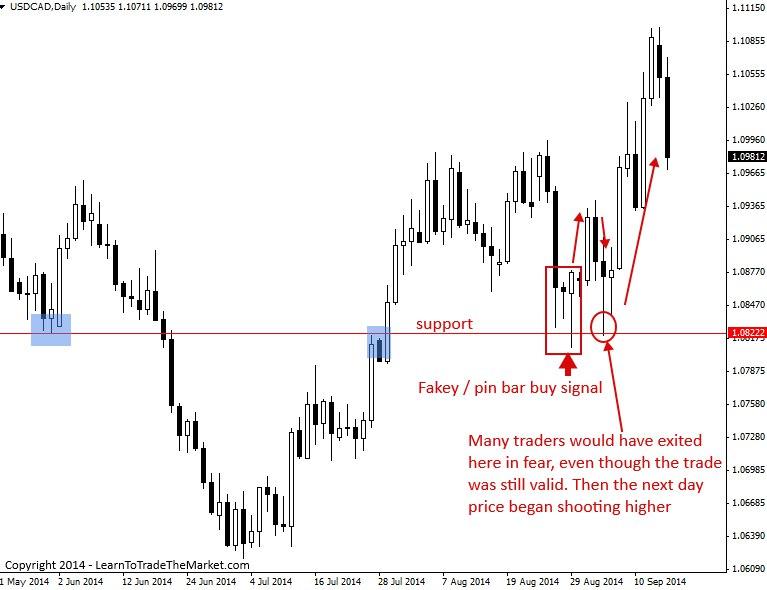 Стратегия торговли на рынке форекс ниала фуллера капитализация ммвб