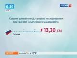 Федеральный канал меряет достоинство россиян, Берегись Европа, трепещи Америка!!!