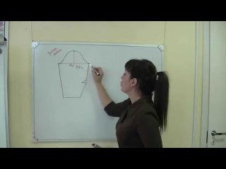 Как правильно рассчитать посадку рукава по окату в методе