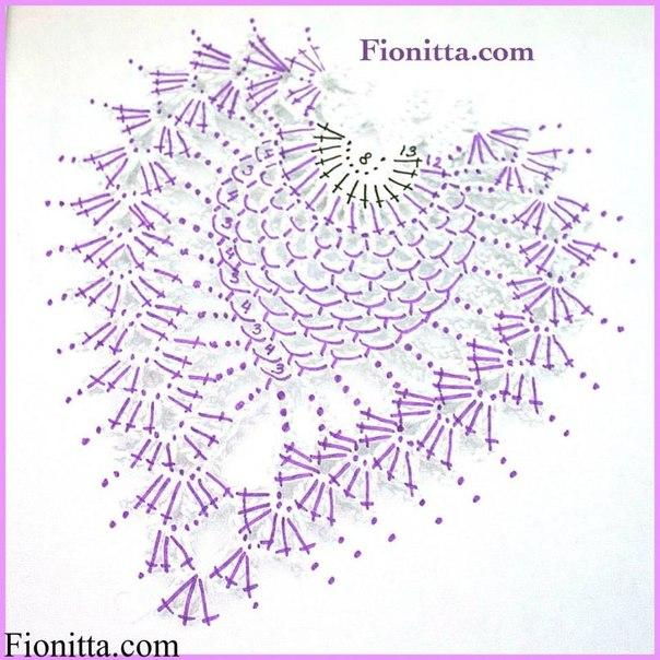 Agarradera De Frutilla A Crochet Tejidos Pinterest Crochet