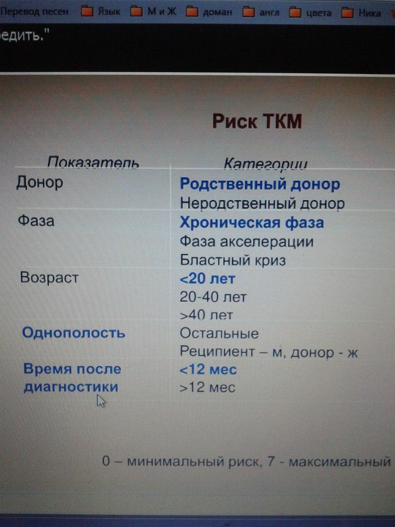 https://pp.vk.me/c628720/v628720080/38269/vF1BV9Vwwvs.jpg
