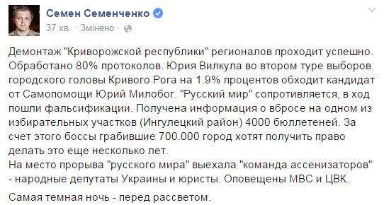 Явка во втором туре местных выборов в Украине составила 34,08%, - ЦИК - Цензор.НЕТ 9980