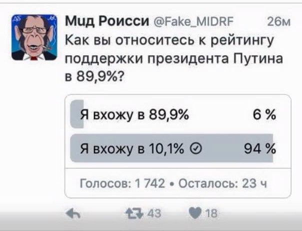 В российском Саратове погиб 77-летний профессор, которому отключили отопление за долги - Цензор.НЕТ 6255