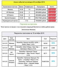 евросеть телефоны и цены каталог