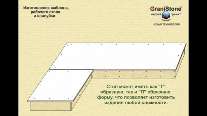 № 2 Изготовление шаблона, рабочего столы и опалубки. GraniStone -- жидкий гранит. Новая технология.