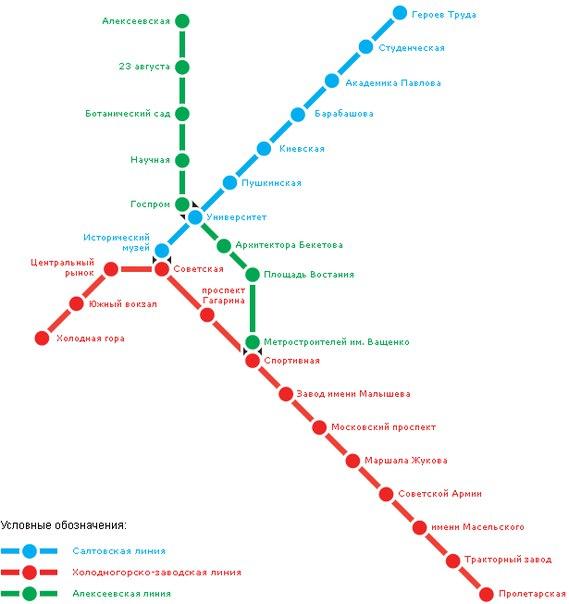схема харьковского метро скачать