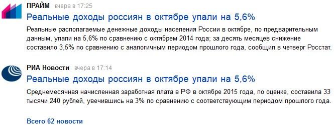 Средняя зарплата в России в октябре упала на 10,9%