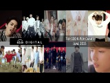 Top 100 K-Pop Songs for June 2015 (Month End Chart)