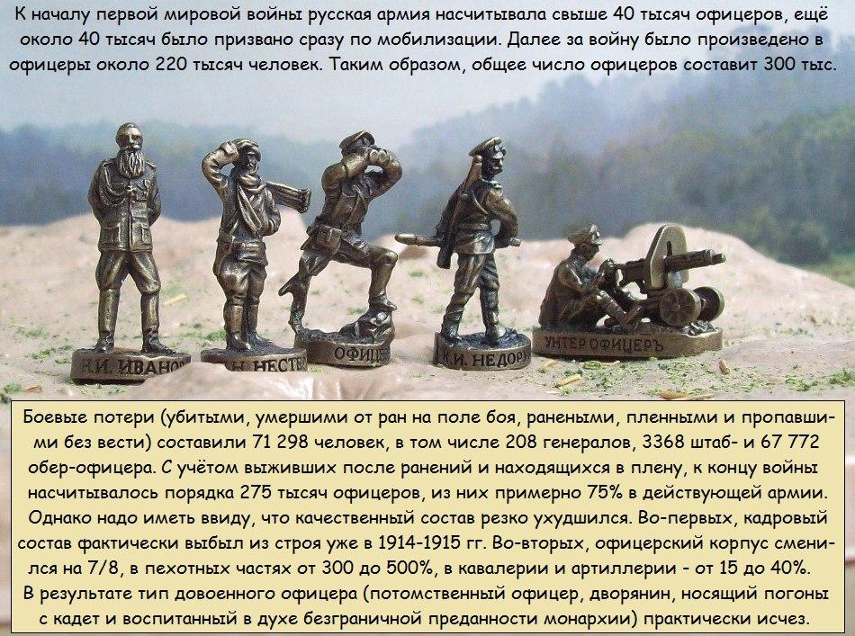 Первая мировая война. -xLebhrmMUc