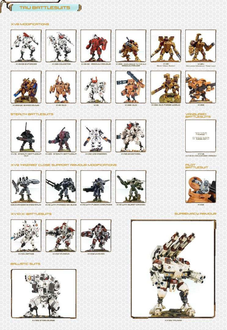 Tau Empire Codex 7th Edition Pdf